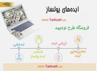 ایده های پول دار شدن و کسب درامد در سال ۹۹ در ایران