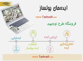 ایده های پول دار شدن و کسب درامد در سال ۱۴۰۰در ایران